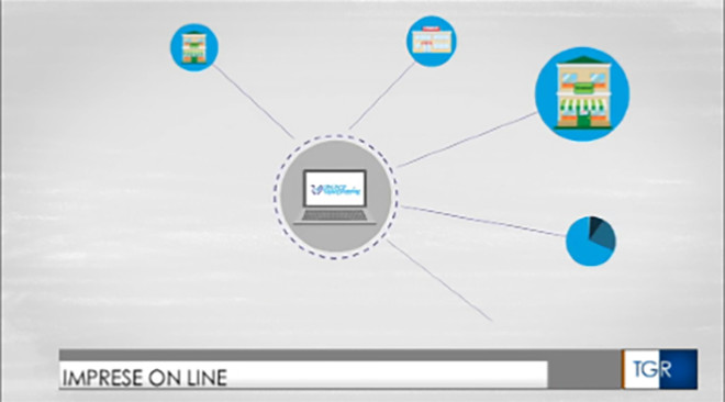 Imprese On Line
